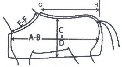 How to Measure a Horse